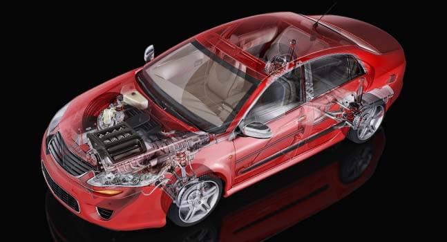 czesci samochodowe wrocław akcesoria samochodowe wrocław